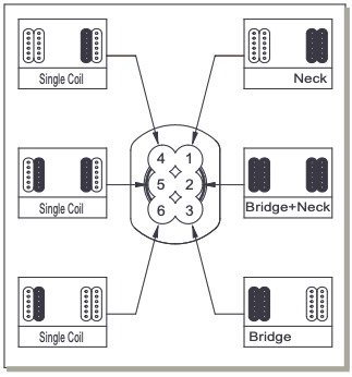 pickup switching with 6 way switch