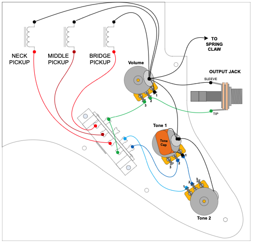 guitar wiring diagram